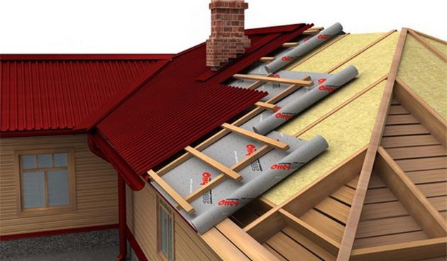 Утепление крыши в доме