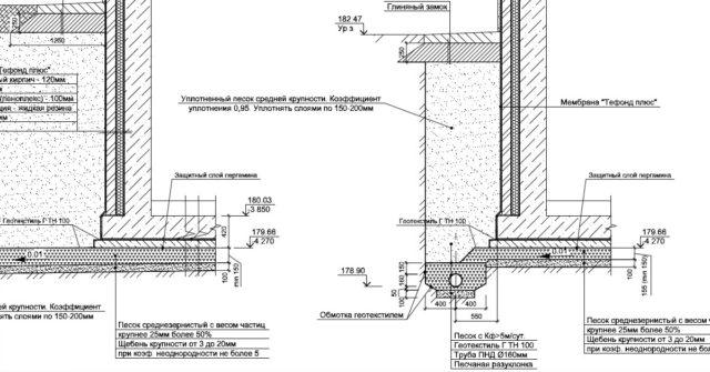 Пример выполненного проекта по пластовому дренажу