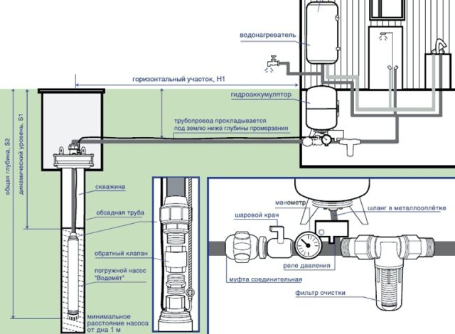Схема подключения глубинного скважинного насоса