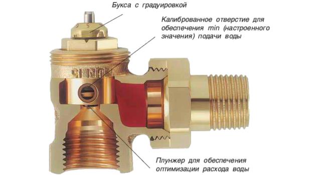 Схема крана Маевского