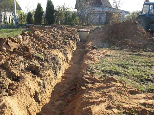 проведение земляных работ для монтажа Столбчато-ригельного ленточного фундамента под забор