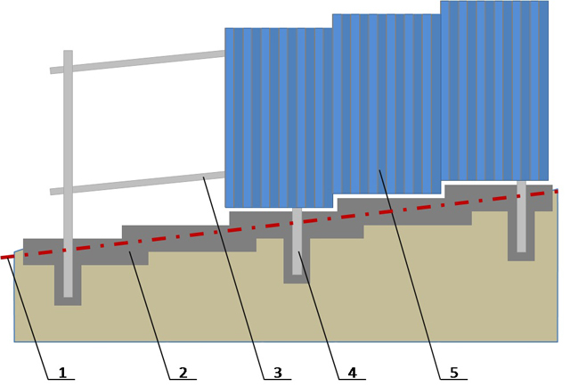 схема установки забора на склоне