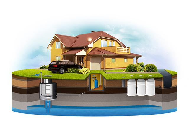 Вода из скважины в дом своими руками
