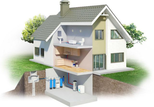 cистема очистки воды для загородного дома